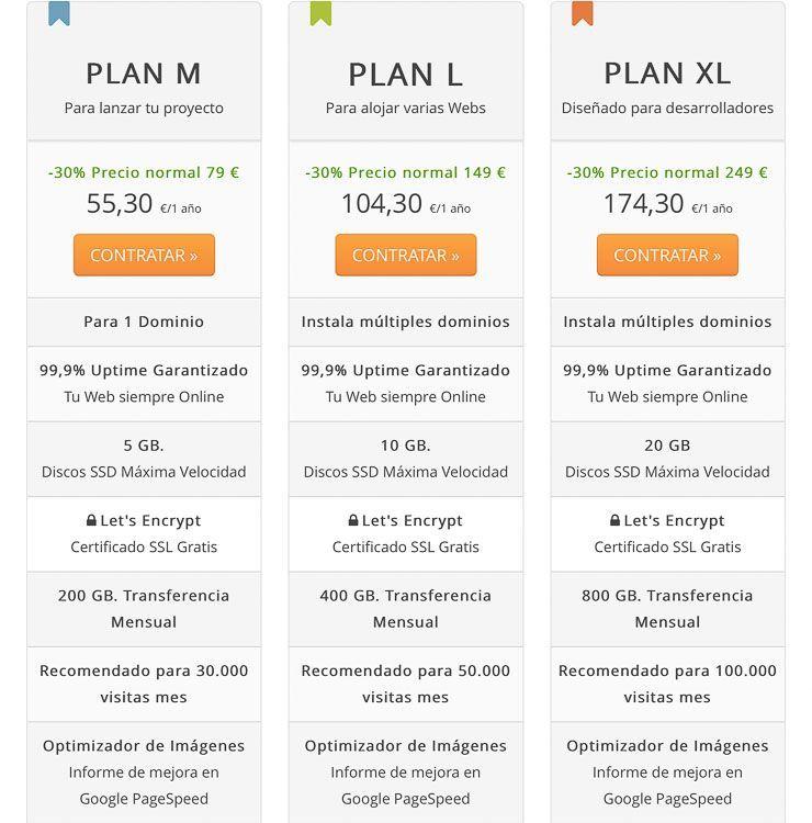 Precios y características de los planes de hosting de alta capacidad Webempresa